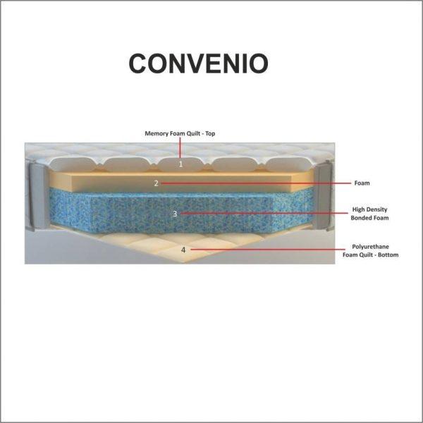 kurlon-king-convenio-4-inch-king-bonded-foam-mattress_by_furniture_magik.jpeg