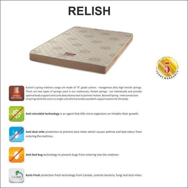 kurlon-queen-relish-6-inch-queen-pocket-spring-mattress_by_furniture_magik.jpeg