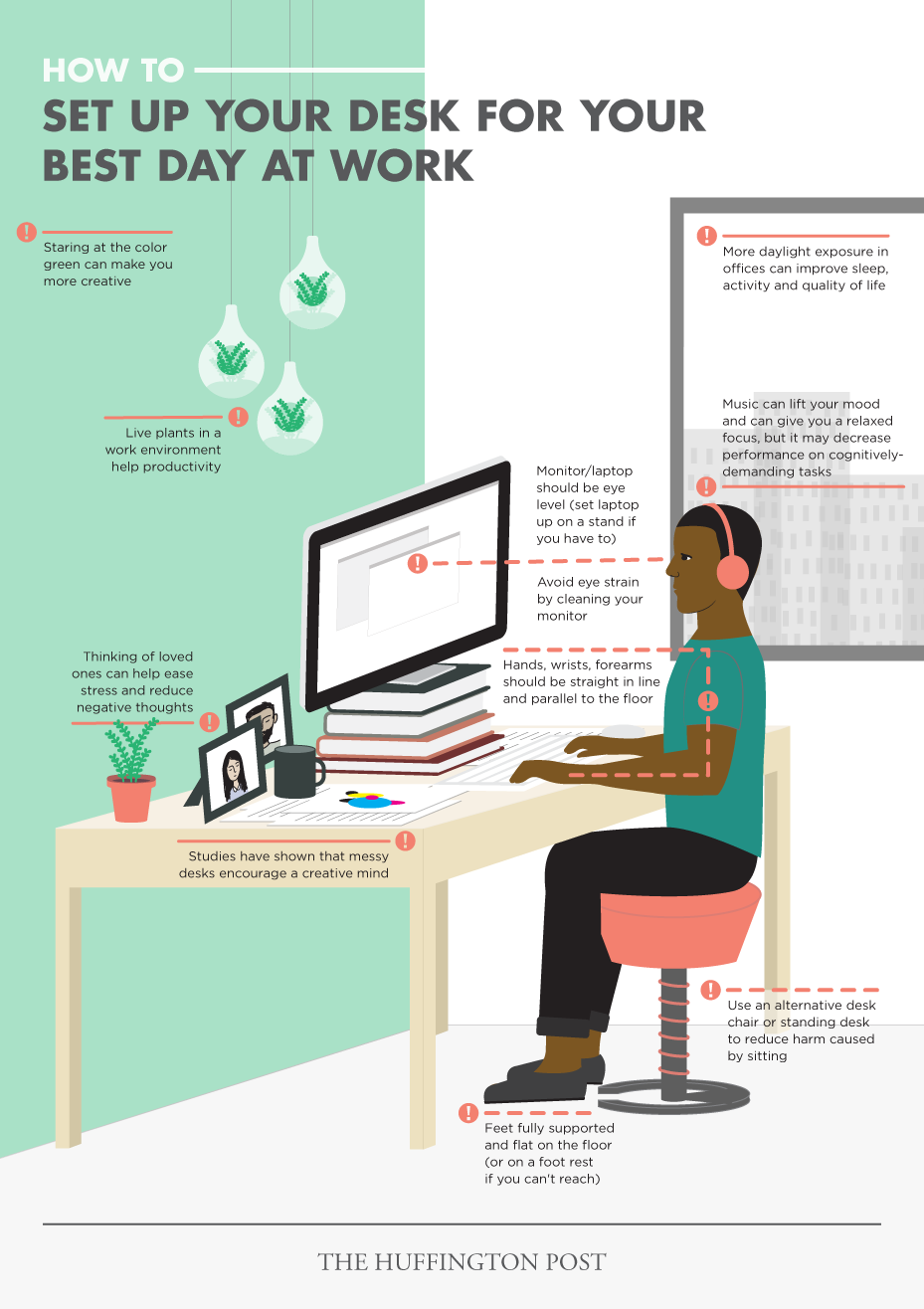 Top 4 ergonomic tips for work from home
